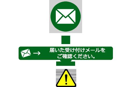 届いたメールをご確認ください